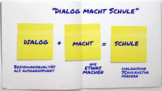 Dialog macht Schule: Marta Ricci Design