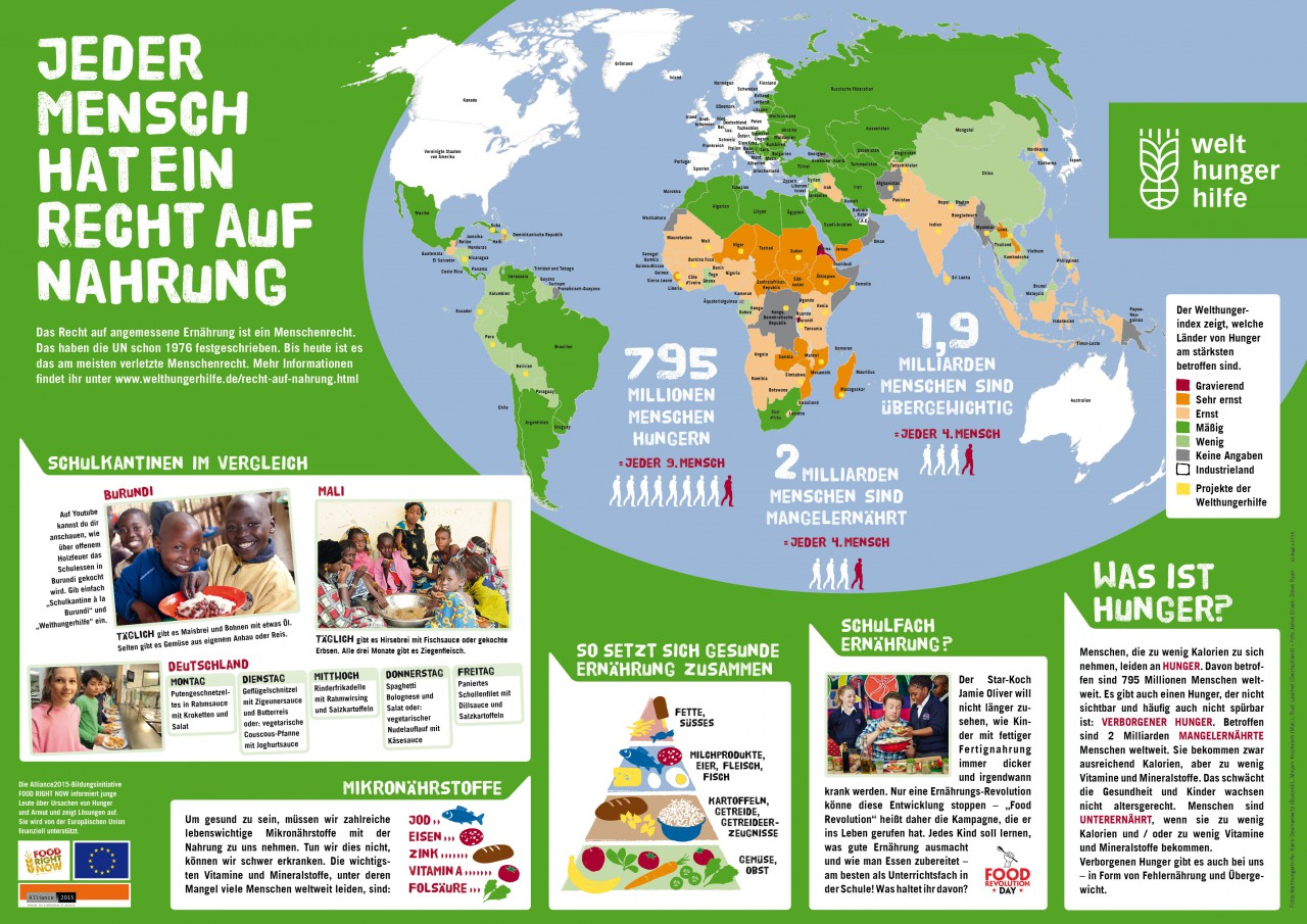 Welthungerhilfe Wandzeitung 1 - Marta Ricci Design